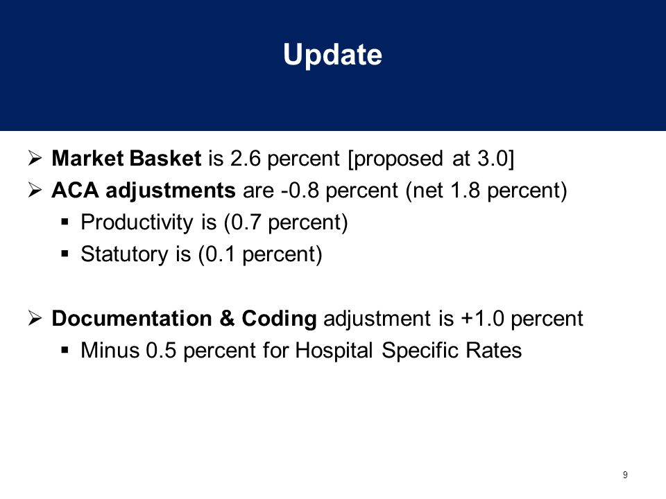 Update Market Basket is 2.6 percent [proposed at 3.0]